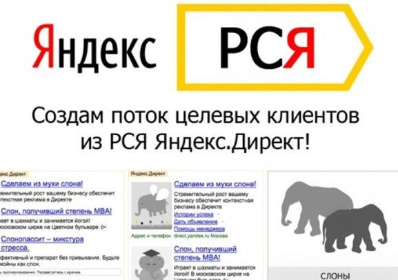 Настройка контекстной рекламы в РСЯ (ЯД)