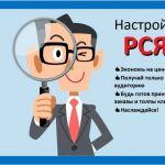 Настройка контекстной рекламы в РСЯ (Яндекс Директ)